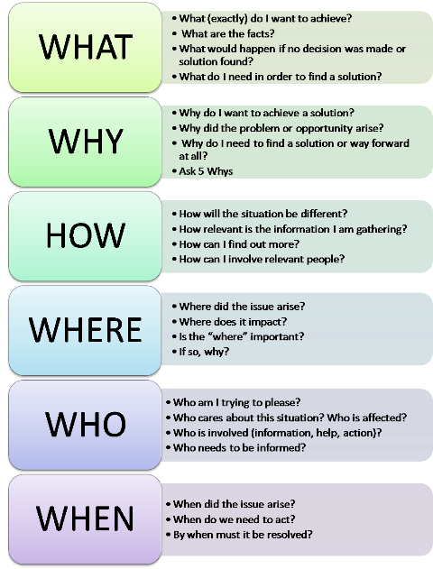 question-checklist